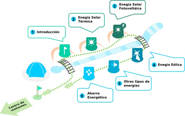 mapa_paseo